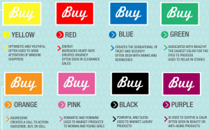 Buy Buttons Color Variations